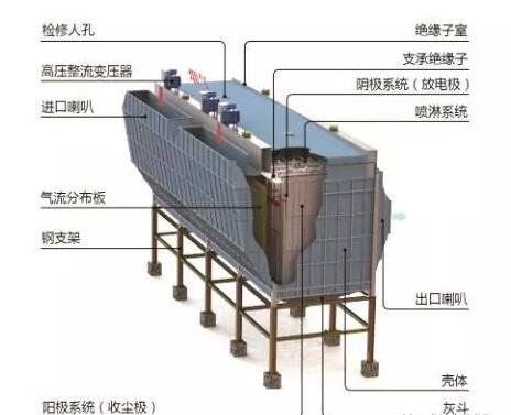 福建龙兰环保科技